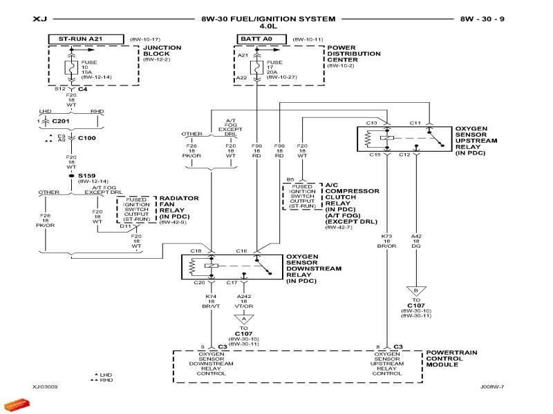 01 jeep cherokee wiring diagram 01 jeep wrangler wiring diagram 01 cherokee o2 sensor/engine wiring diagram? - jeep ...