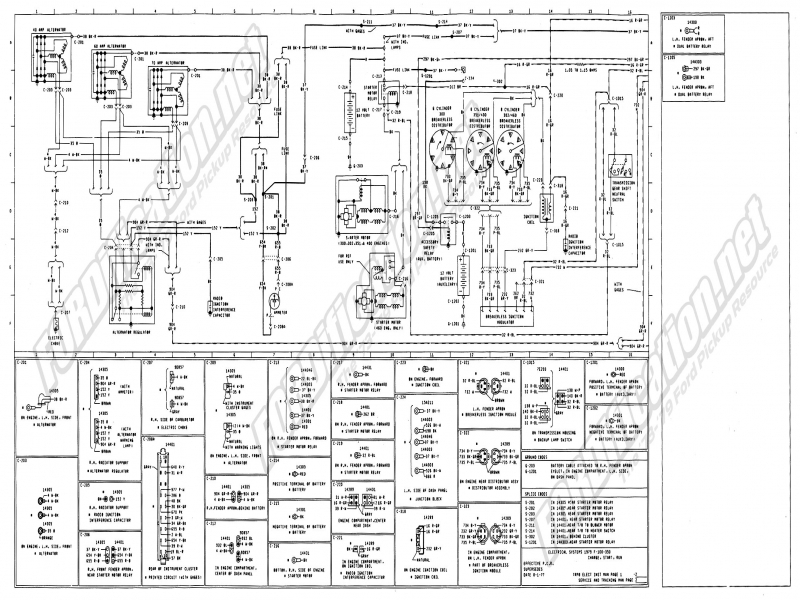 diagrams wiring   winnebago manuals and diagrams