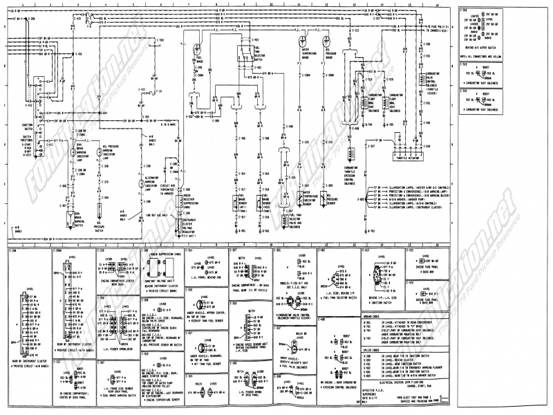 1973-1979 Ford Truck Wiring Diagrams  U0026 Schematics - Fordification