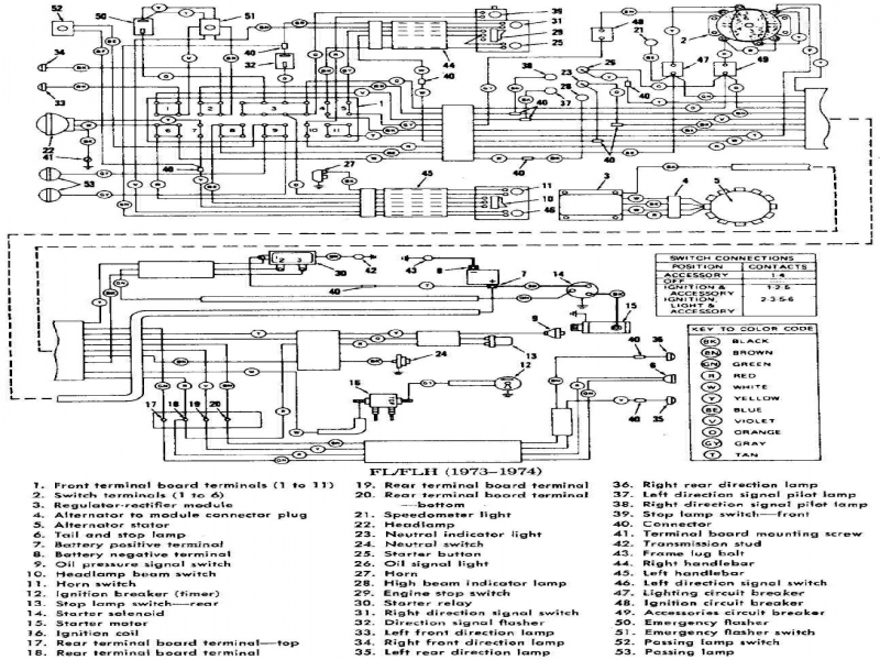 wiring diagram harley softail 1997 page 4 wiring diagram and rh rivcas org 1997 harley softail wiring diagram Simple Wiring Diagram for Harley's