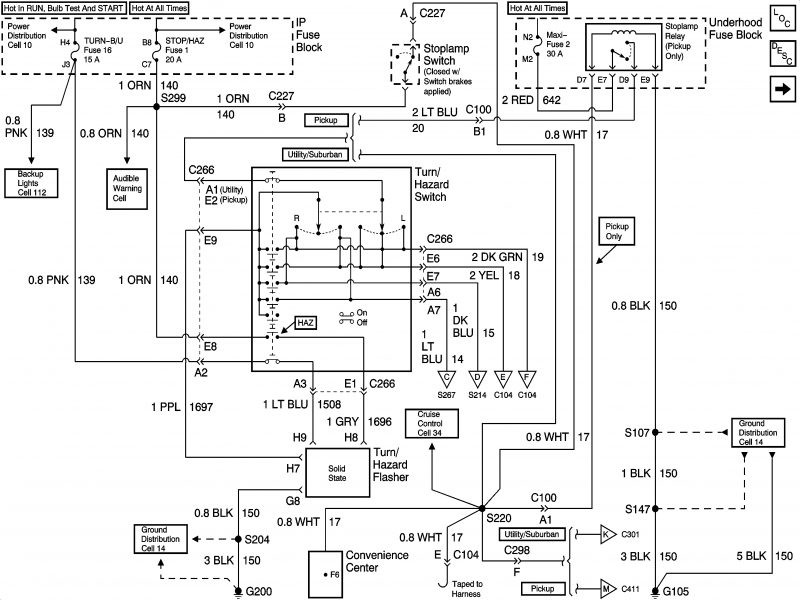 1998-chevy-tahoe-wiring-diagram-gooddy-3 Radio Wiring Diagram Traverse on ford explorer, pontiac grand prix, bmw e36, delco electronics, gm delco, delco car, ford f250, ford mustang, ford expedition,