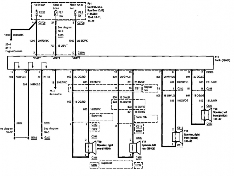 1998 Ford Expedition Radio Wiring Diagram With F150 Speaker: 1998 Ford Expedition Radio Wiring Diagram At Diziabc.com