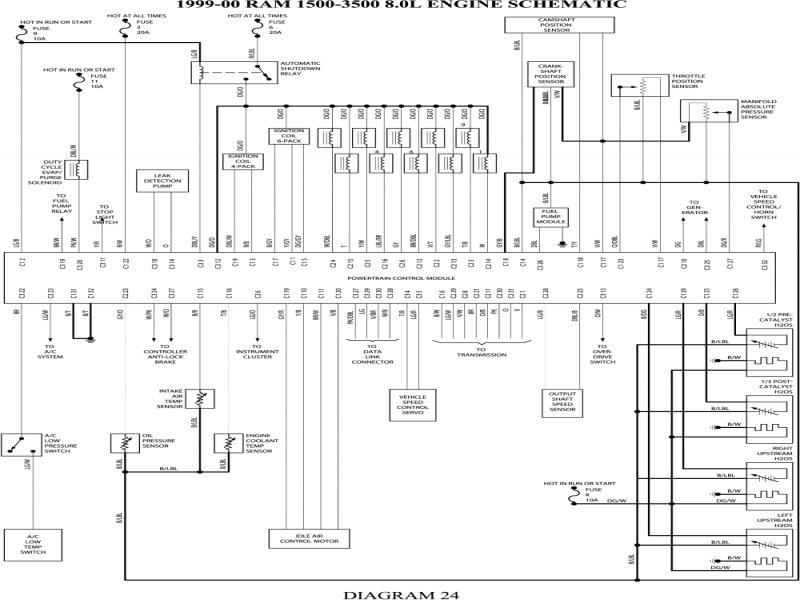1999 Dodge Intrepid Stereo Wiring Diagrams - Wikishare