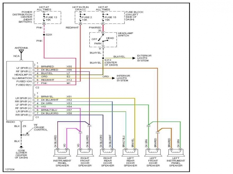 1999 Dodge Dakota Radio Wiring Diagram on 2000 jeep grand cherokee radio wiring diagram