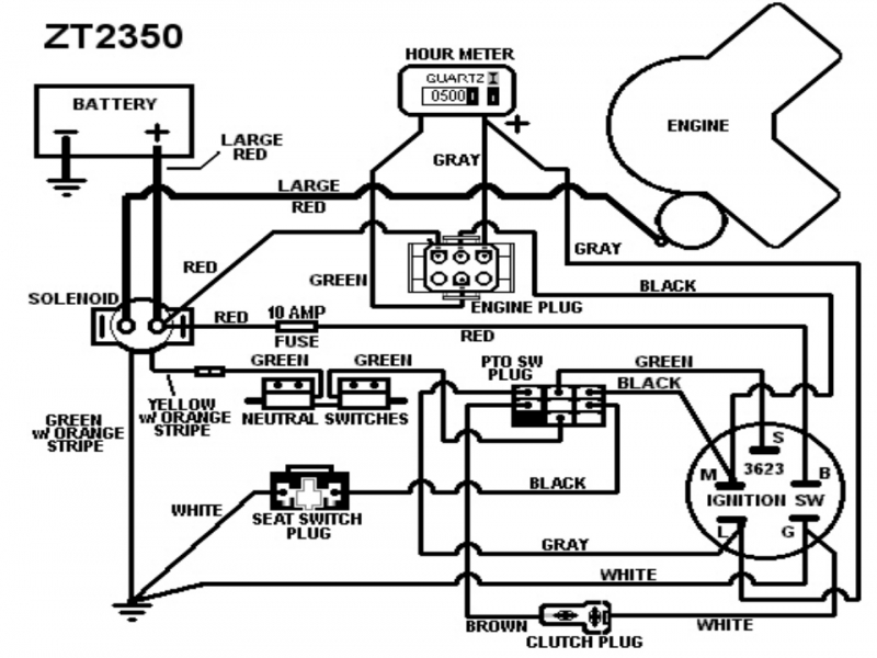 Briggs And Stratton Wiring Diagram 20 Hp Free Image Wiring Diagram on 20 hp briggs carburetor, 20 hp briggs oil filter, 20 hp briggs exhaust, 20 hp briggs engine, 20 hp kohler wiring diagram,