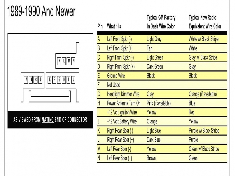 2003 Cavalier Radio Wiring Diagram