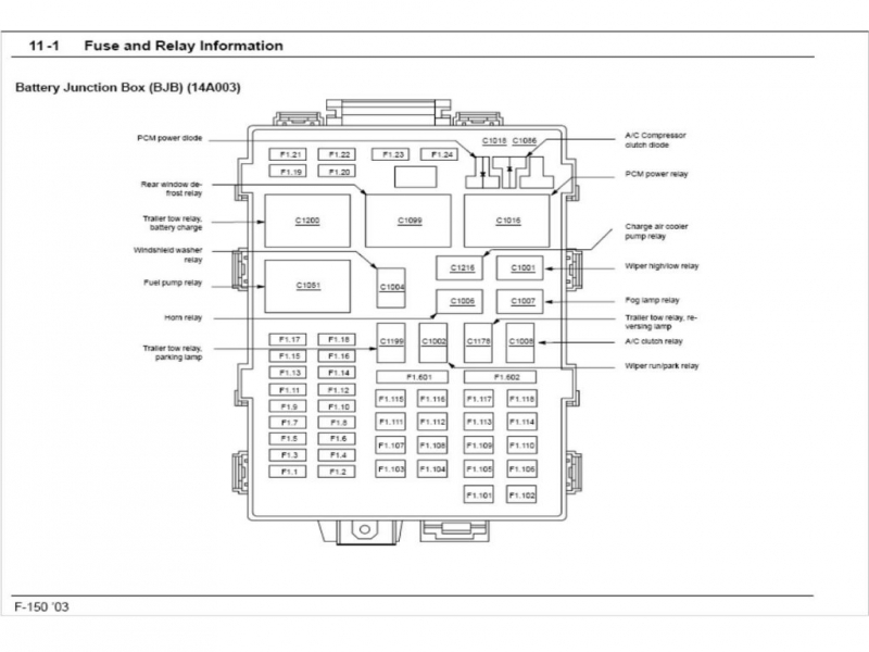2000 Ford F150 Fuse Box Diagram Engine Bay Wiring Forums