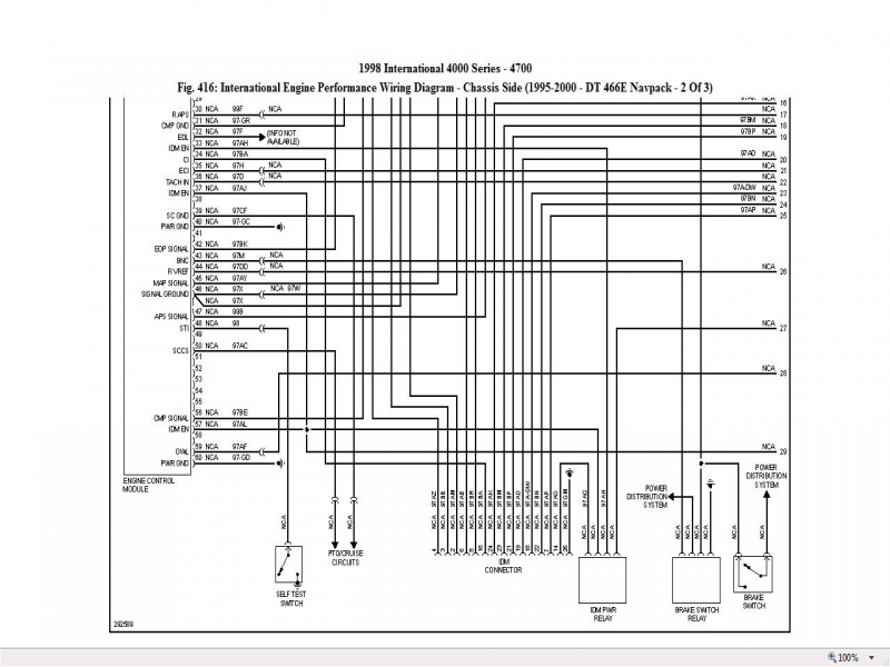 DIAGRAM] 1995 International 4700 Wiring Diagram FULL Version HD Quality Wiring  Diagram - FENCEDIAGRAM.LOADTRAINERS.ITloadtrainers.it