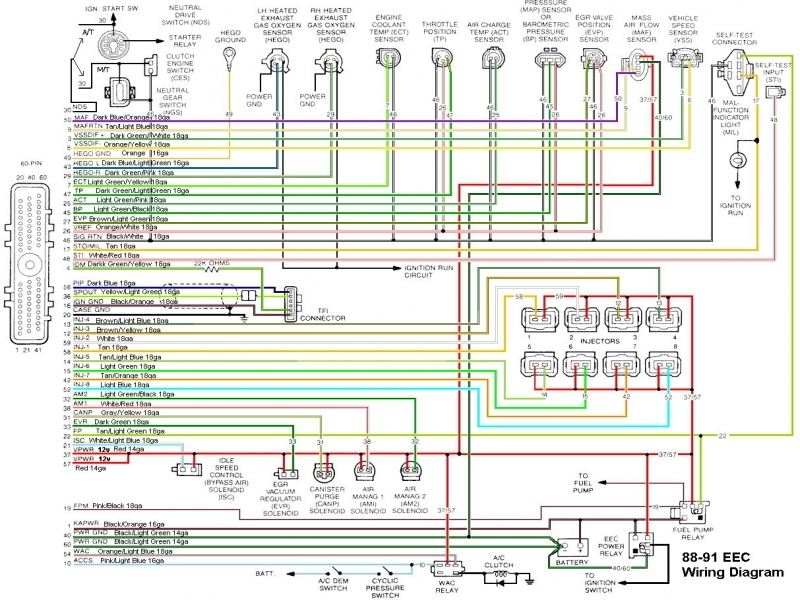 2004 Ford F150 Wiring Diagram - Gooddy