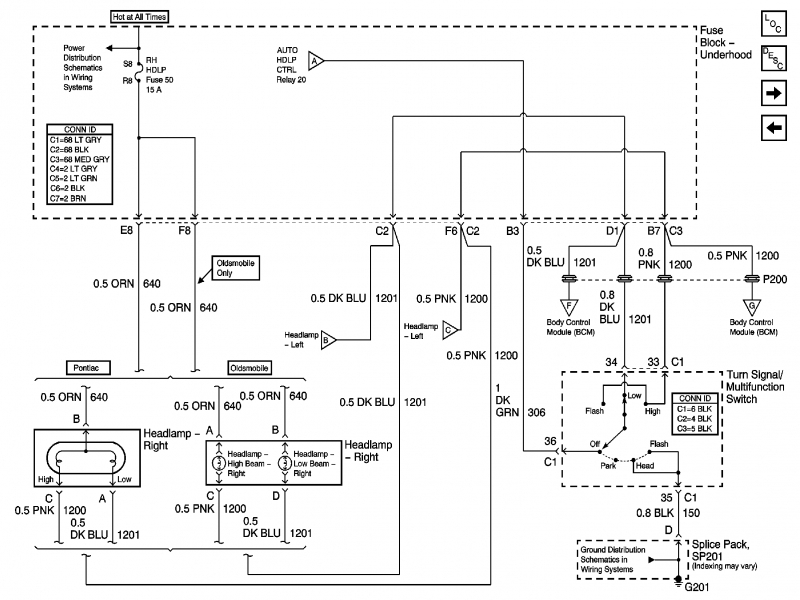 DIAGRAM] 2003 Pontiac Grand Am Engine Diagram FULL Version HD Quality Engine  Diagram - CHARTMAPDIAGRAM.JEPIX.FRchartmapdiagram.jepix.fr