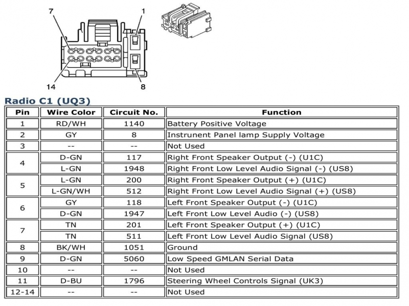 2005 Chevy Silverado Radio Wiring Diagram