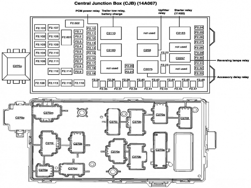 fuse box diagram for 2008 ford f350 2000 ford f350 fuse