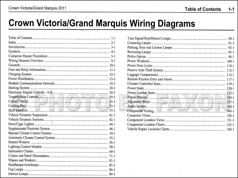 2000 Mercury Grand Marquis Wiring Diagram - Wiring Forums