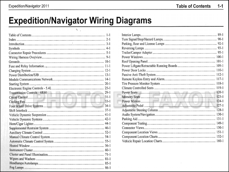 2011 Ford Expedition Wiring Diagrams