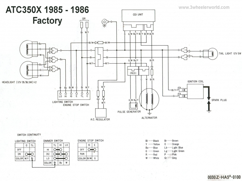 trx350 wiring diagram 1987 1987 cr125 wiring diagram