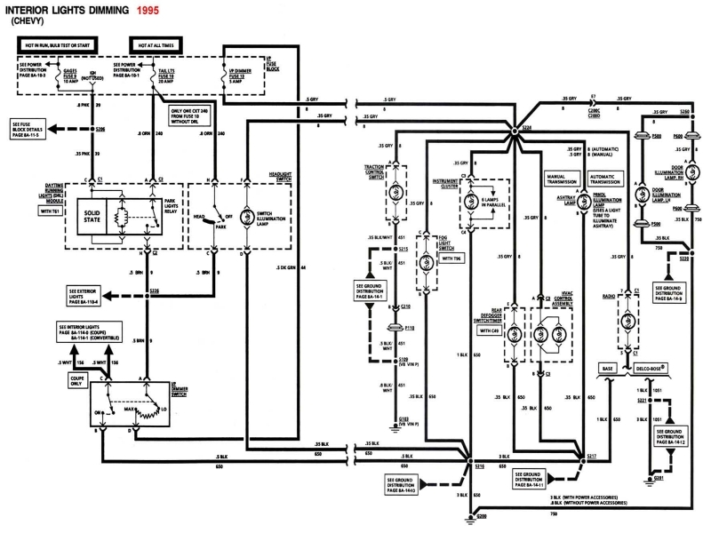 1995 Camaro    Fuel       Gauge       Wiring       Diagram        Wiring    Forums