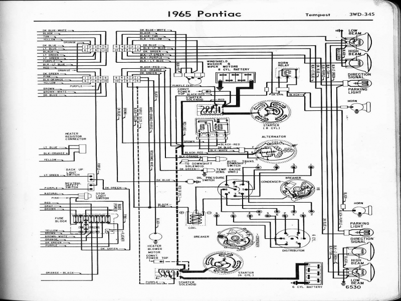 68 Pontiac Firebird Wiring Diagram - Efcaviation