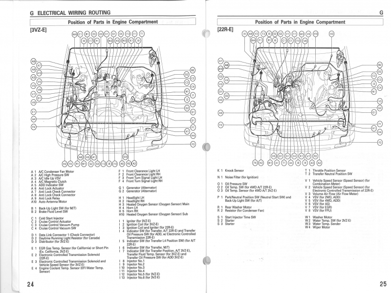 4bt wiring diagram free download wiring diagrams schematics Pontiac Fiero Wiring Diagram 94 Toyota Pickup Stereo Wiring Diagram 95 Nissan Pickup Wiring Diagram on 91 toyota truck wiring diagram
