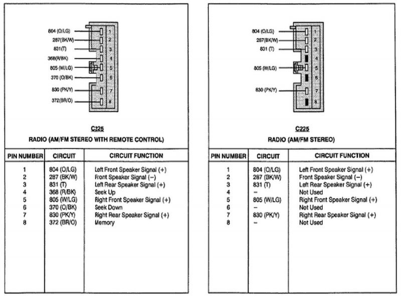 1996 s10 radio wiring diagram 1996 ford radio wiring