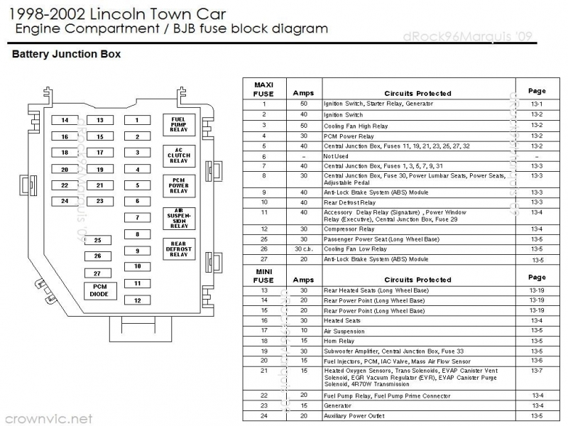 Lincoln Town Car Fuse Box Diagram Lincoln Town Car Fuse on 1997 lincoln town car wiring diagram