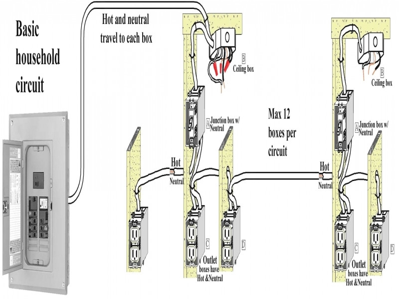 Basic Household Electrical Wiring