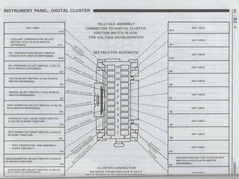 Batee C Corvette Digital Cluster Instrument Gauge on Chevy Silverado Radio Wiring Diagram