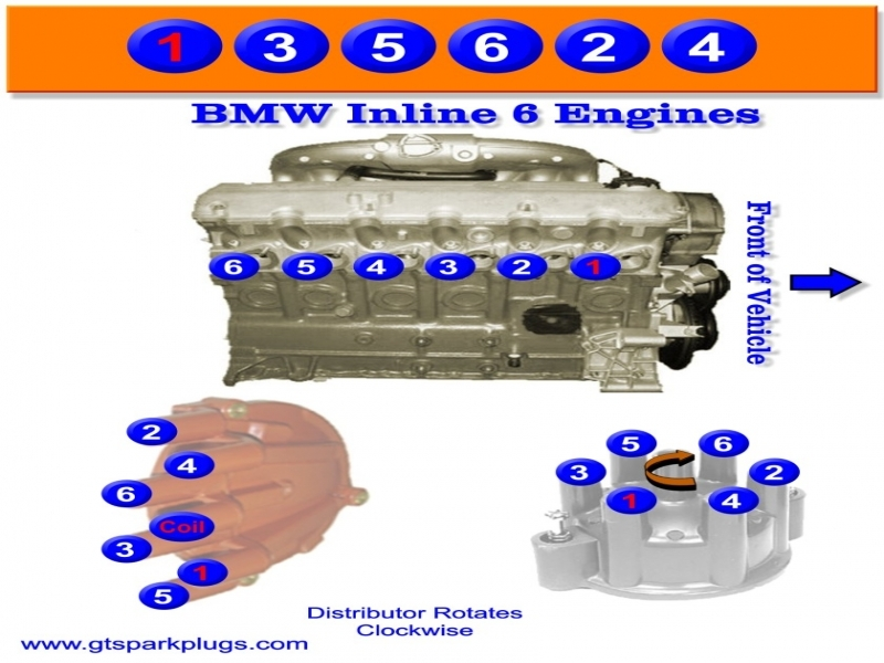 bmw-inline-6-firing-order-gtsparkplugs  Bmw I Wiring Diagram on gas mileage, engine turbo, dark green, wiring diagram,