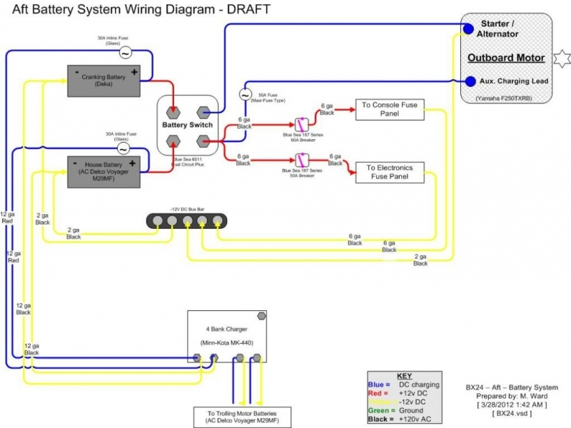 Rotronics Dual Battery System Wiring Diagram : Rotronics dual battery system wiring diagram