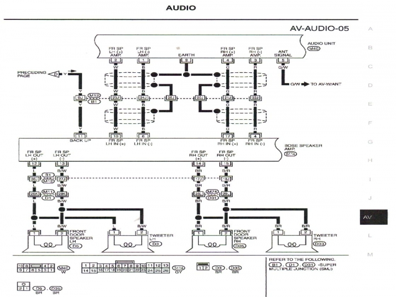 Vt  modore Wiring Diagram For Stereo also Wiring Diagram For Factory Stereo In A 1989 Ford Ranger Xlt additionally 7omvg Gmc 1500 Trying Find Stereo Wiring Diagram as well 1993 Jeep Cherokee Radio Wiring Diagram together with 5doej Ford F150 Pickup Super Cab 4x4 Hello I M Looking Wiring. on 2017 nissan stereo wiring diagram
