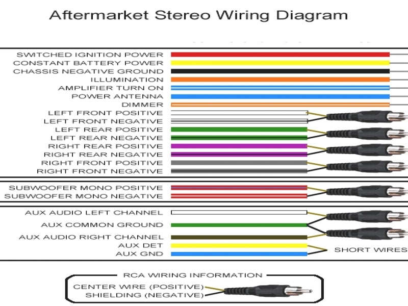 cadillac car stereo wiring color codes 2008 ford e150 stereo wiring color codes #6