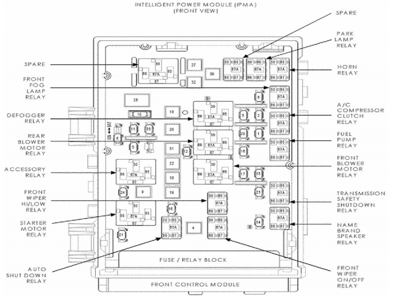 2003 Chrysler Town Country Fuse Box Diagram Wiring Forums