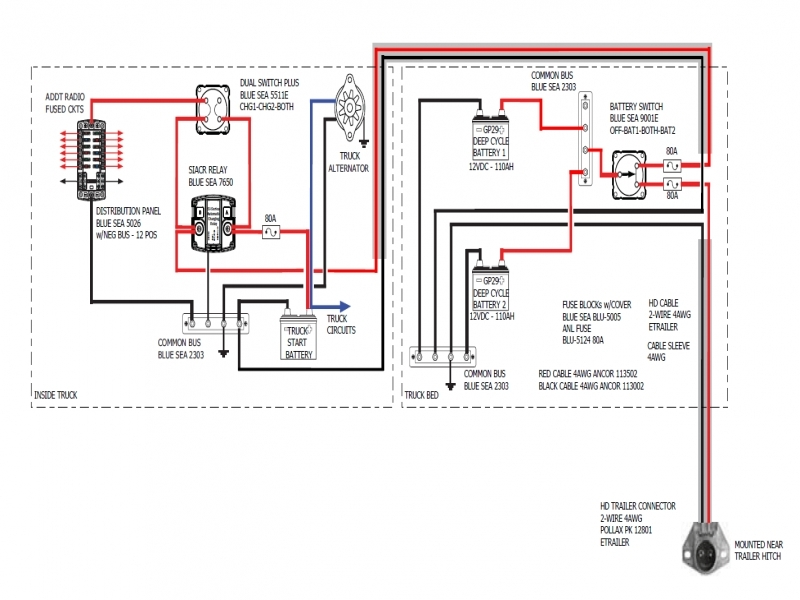 Coleman tent trailer wiring diagram forums