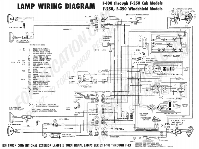 1985 Land Rover Defender Wiring Diagram in addition Late 12 Valve Coolant Temperature Sender Location 289891 in addition 413084 Trailer Brakes Won T Turn Off likewise Wiring Diagram For 2007 Ford F 450 Super Duty additionally Ford F 450 Headlight Wiring Diagram. on ford f 450 trailer wiring diagrams light