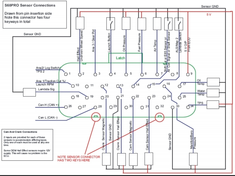 2007 Dodge Ram 3500 Stereo Wiring Diagram