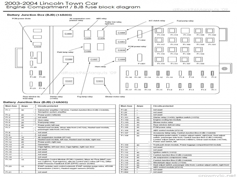 2004 Lincoln Town Car Fuse Box Diagram - Wiring Forums