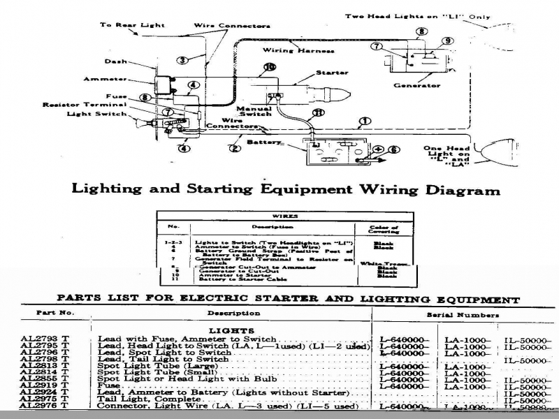 Awesome 1947 Farmall A Wiring Diagram Pictures - Electrical Diagram ...