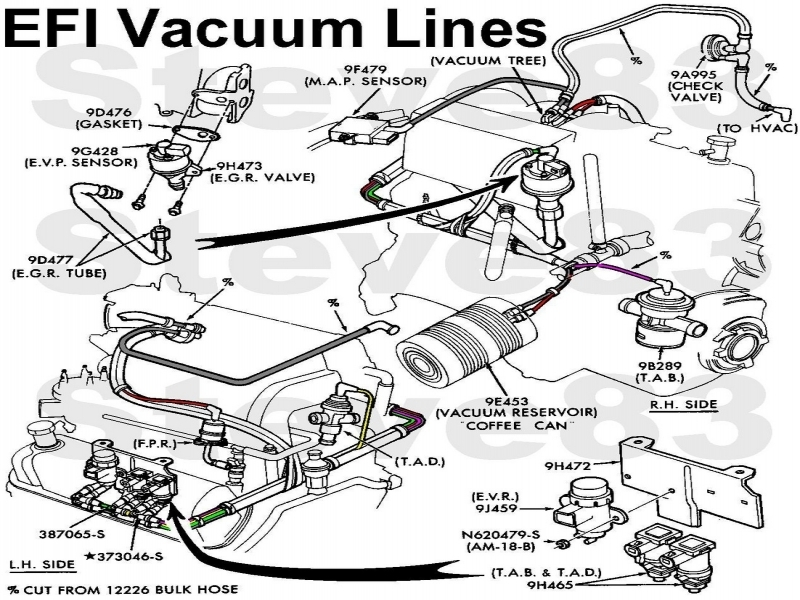 service manual  how to reroute vacuum lines on a 2012