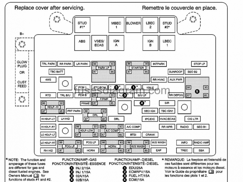 2008 chevy avalanche fuse diagram 2008 chevy avalanche wiring diagram fuse box chevrolet silverado 1999 2007 wiring forums