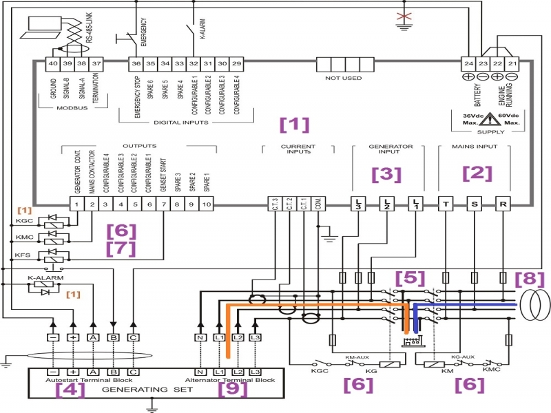 generator transfer switch wiring diagram