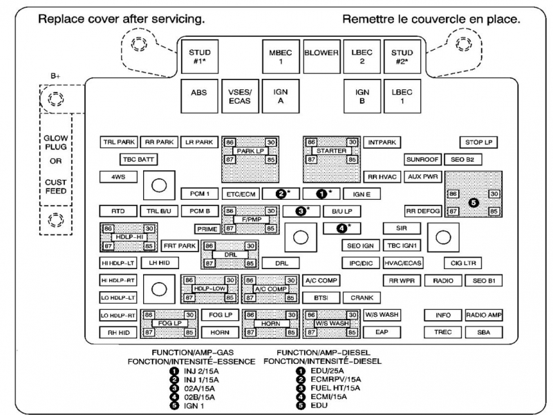 wiring diagram for 2003 gmc yukon gmc yukon 2003 ndash 2004 ndash fuse box diagram auto genius