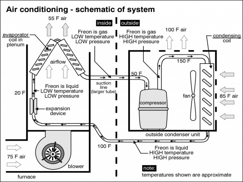 Funky Inncom Thermostat Wiring Diagram Motif - Electrical Wiring ...
