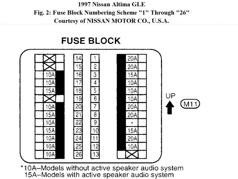 R34 Interior Fuse Box Translation : Nissan altima fuse box diagram wiring forums
