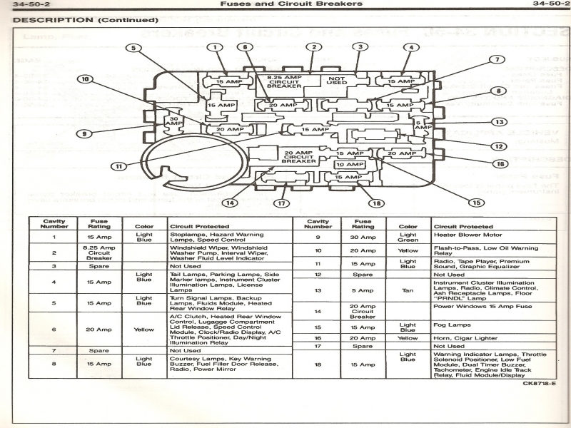 i need a fuse panel diagram 99-04gt - mustangforums