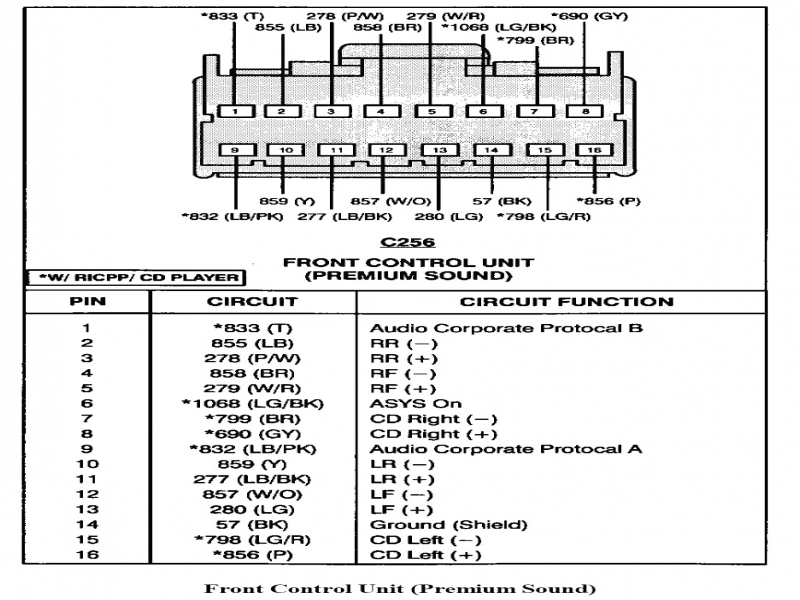 Inspiring 2001 Ford Taurus Radio Wiring Diagram Ideas Diagram on ford wiring schematic
