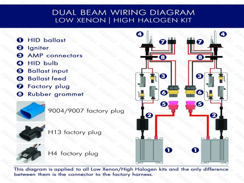 Ford Fusion Hid Kit Wiring Diagram. installation guide kensun wiring  forums. kensun installation hid led headlights. f150 oem hid conversion  2009 2014 headlight upgrade. ford hid headlights wiring diagram wiring  forums. 336122002-acura-tl-radio.info