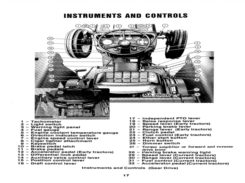 wiring diagram for 284 international tractor
