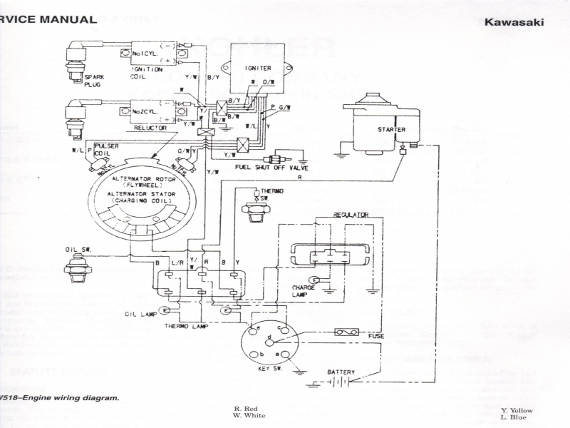 John Deere Gator Ignition Switch Wiring Diagram Starter