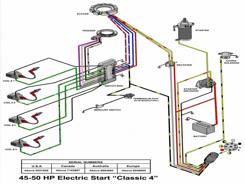50 hp mercury outboard wiring diagram - wiring forums 1982 50 hp mercury outboard wiring diagram 90 hp mercury outboard wiring diagram