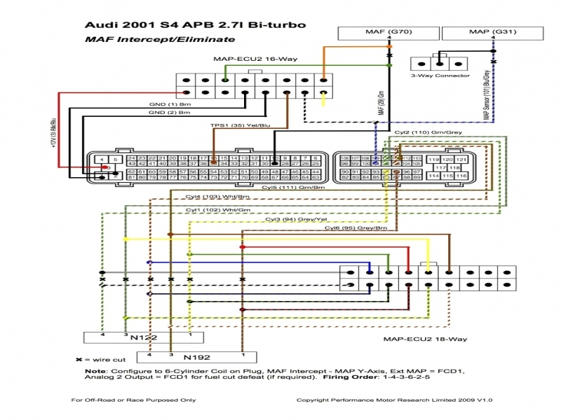Wiring Diagram For 1997 Mitsubishi Eclipse : Mitsubishi eclipse stereo wiring diagram