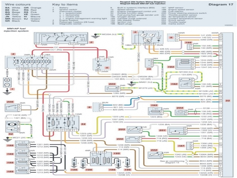 Peugeot 206 Kfw Wiring Diagram : Peugeot fuel pump wiring diagram